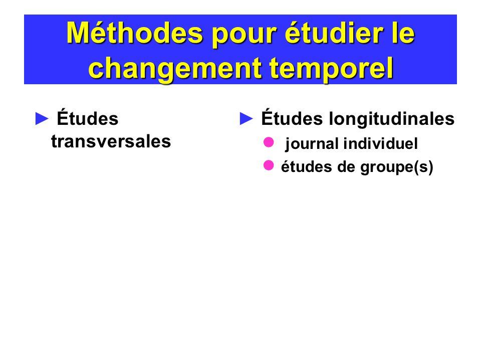 Le développement lexico- sémantique repose sur le développement conceptuel sur un processus dassociation rapide
