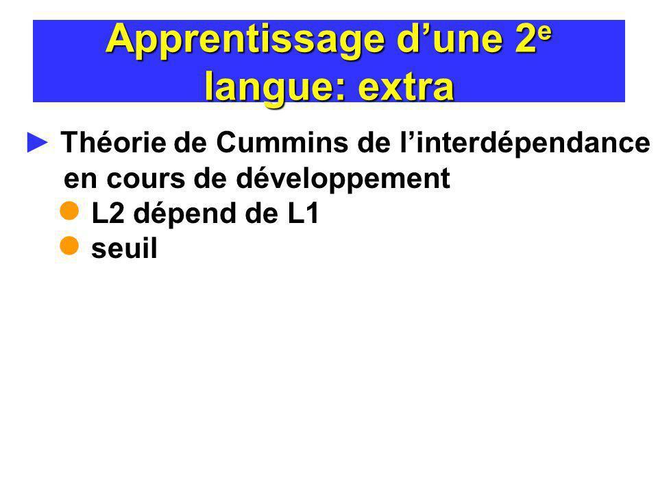 Apprentissage dune 2 e langue: extra Théorie de Cummins de linterdépendance en cours de développement L2 dépend de L1 seuil