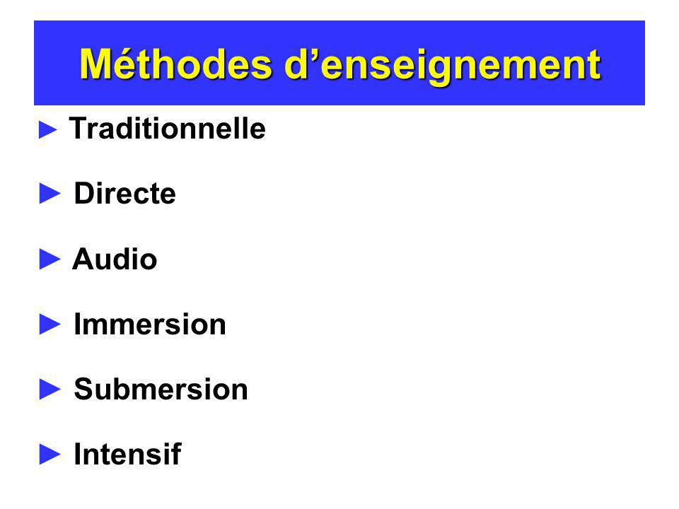 Méthodes denseignement Traditionnelle Directe Audio Immersion Submersion Intensif