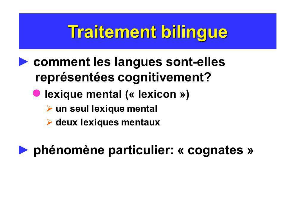 comment les langues sont-elles représentées cognitivement? lexique mental (« lexicon ») un seul lexique mental deux lexiques mentaux phénomène particu