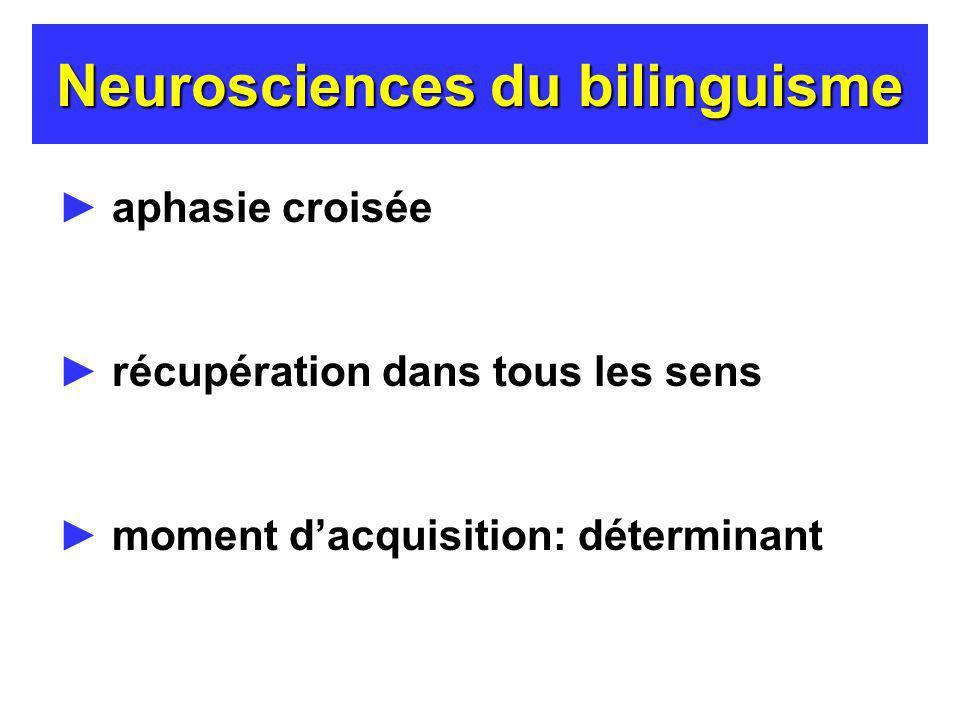 aphasie croisée récupération dans tous les sens moment dacquisition: déterminant Neurosciences du bilinguisme