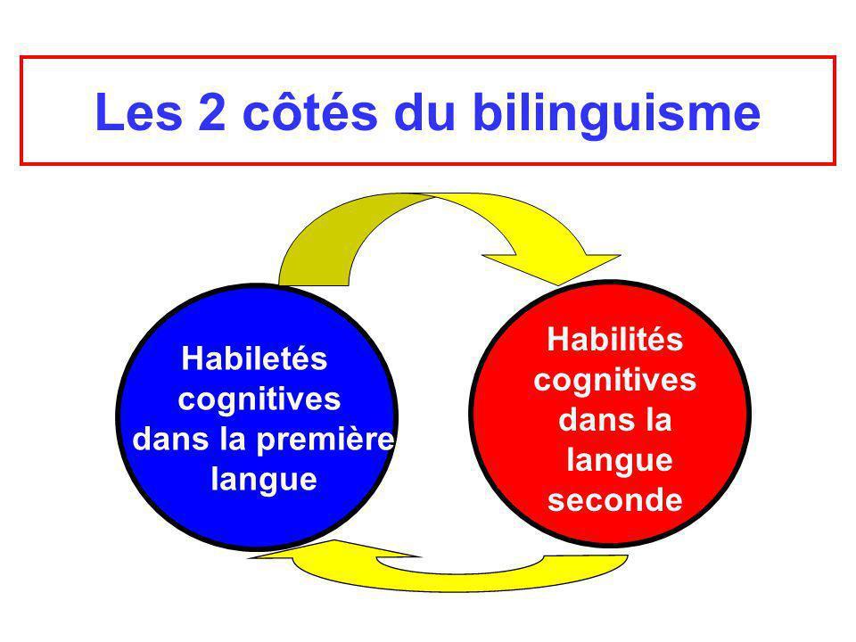 Les 2 côtés du bilinguisme Habiletés cognitives dans la première langue Habilités cognitives dans la langue seconde