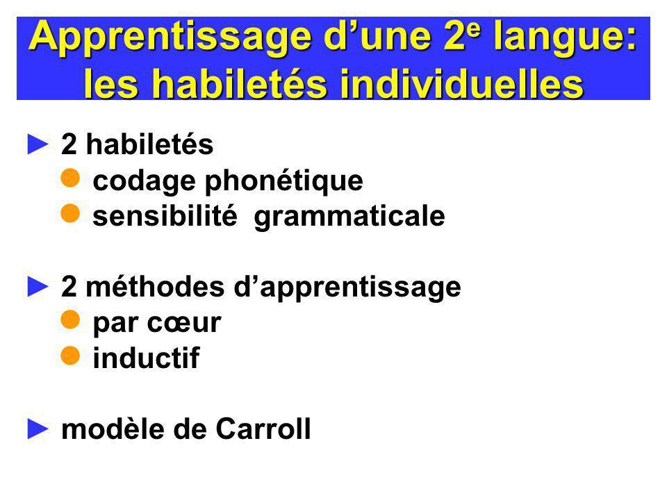 Apprentissage dune 2 e langue: les habiletés individuelles 2 habiletés codage phonétique sensibilité grammaticale 2 méthodes dapprentissage par cœur i