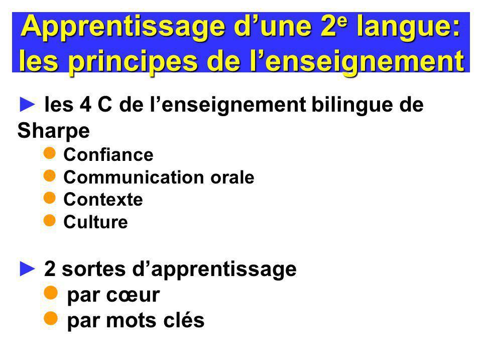 Apprentissage dune 2 e langue: les principes de lenseignement les 4 C de lenseignement bilingue de Sharpe Confiance Communication orale Contexte Cultu
