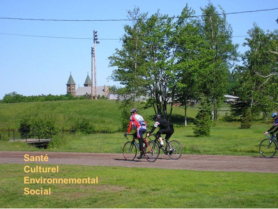 Culturel Social Économique