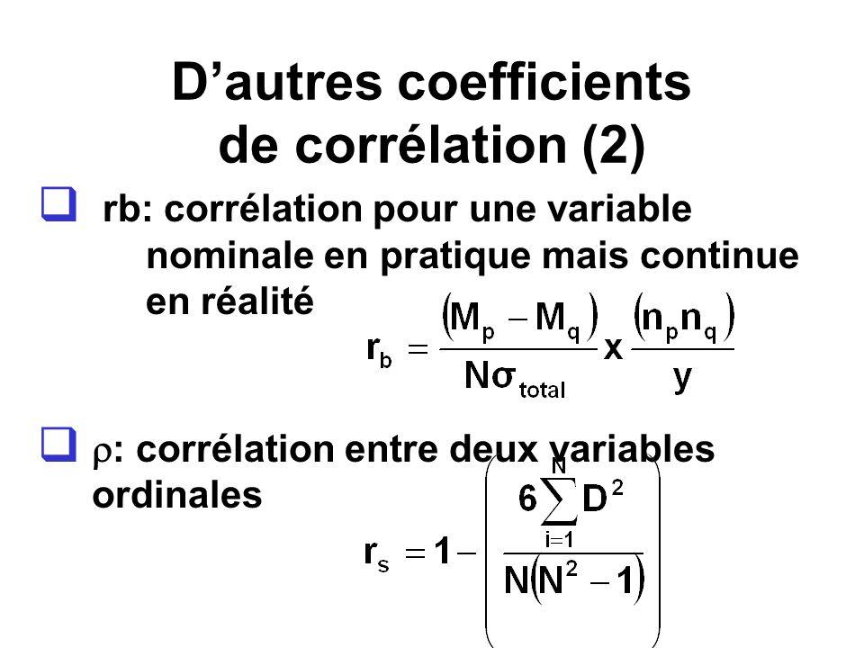 Dautres coefficients de corrélation (2) rb: corrélation pour une variable nominale en pratique mais continue en réalité : corrélation entre deux variables ordinales