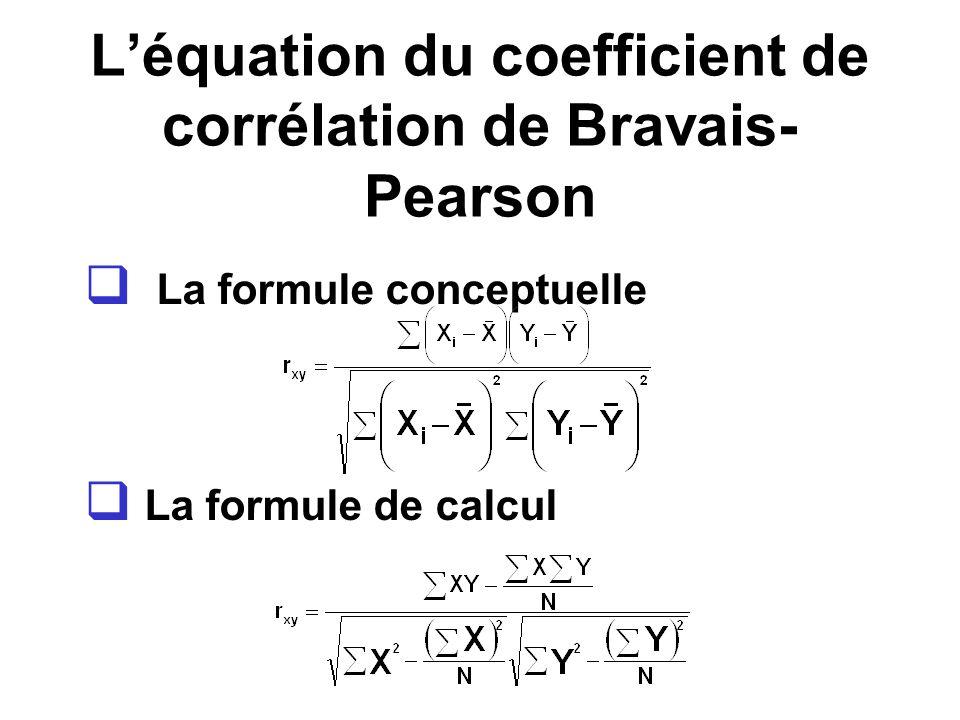 Léquation du coefficient de corrélation de Bravais- Pearson La formule conceptuelle La formule de calcul
