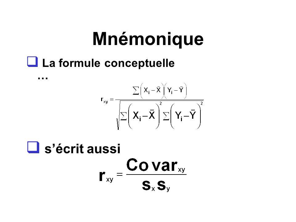 Dautres coefficients de corrélation (1) : corrélation pour 2 variables nominales r pb : corrélation entre une variable nominale et une variable à intervalles égaux = r