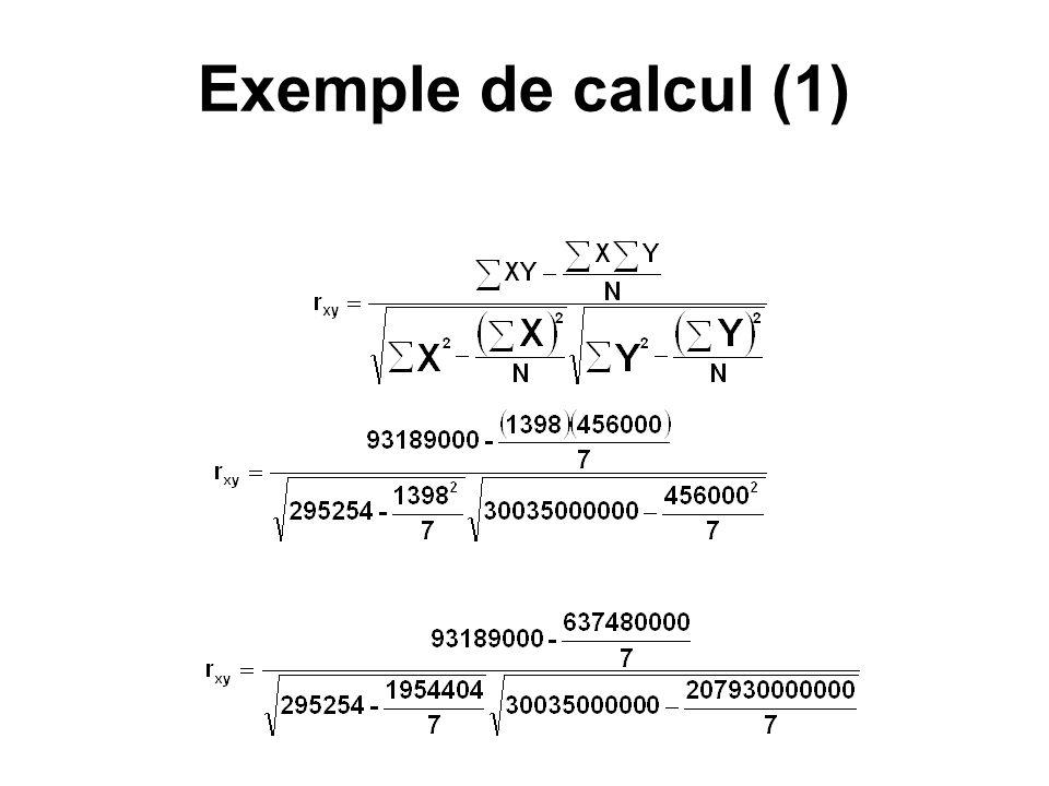 Exemple de calcul (2)
