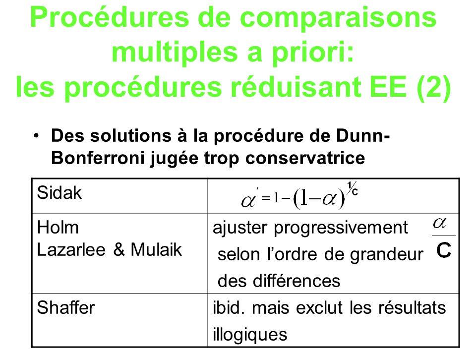 Procédures de comparaisons multiples a priori: les procédures réduisant EE (2) Des solutions à la procédure de Dunn- Bonferroni jugée trop conservatri