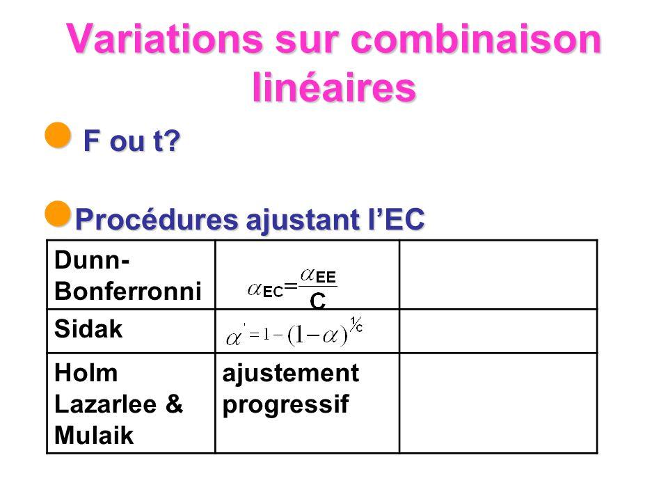 Variations sur combinaison linéaires F ou t? F ou t? Procédures ajustant lEC Procédures ajustant lEC Dunn- Bonferronni Sidak Holm Lazarlee & Mulaik aj
