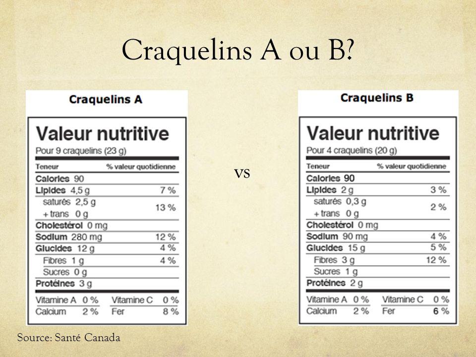 Craquelins A ou B Source: Santé Canada vs