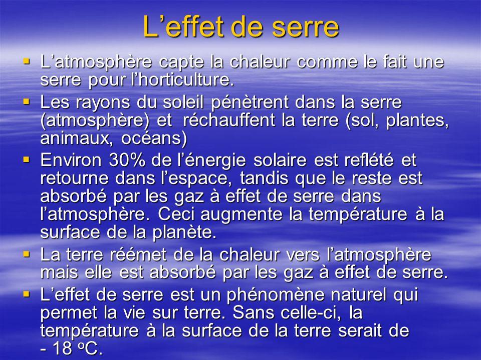 Leffet de serre Latmosphère capte la chaleur comme le fait une serre pour lhorticulture.