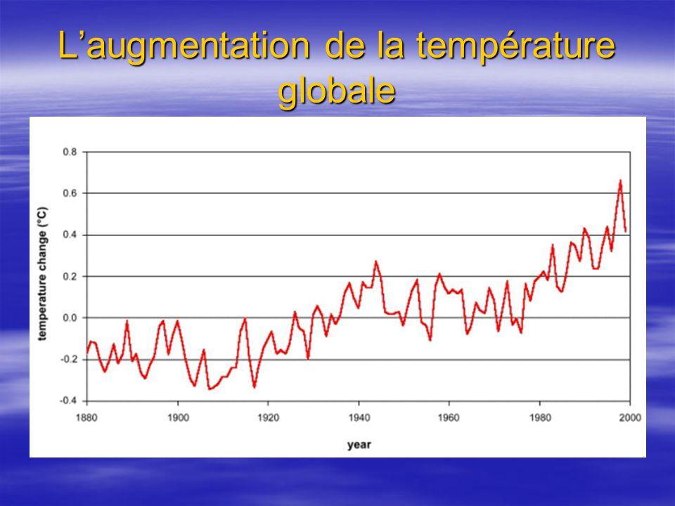 Laugmentation de la température globale