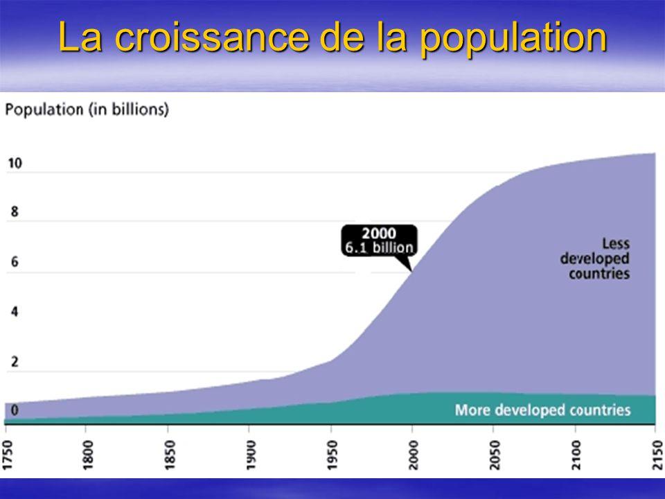 La croissance de la population