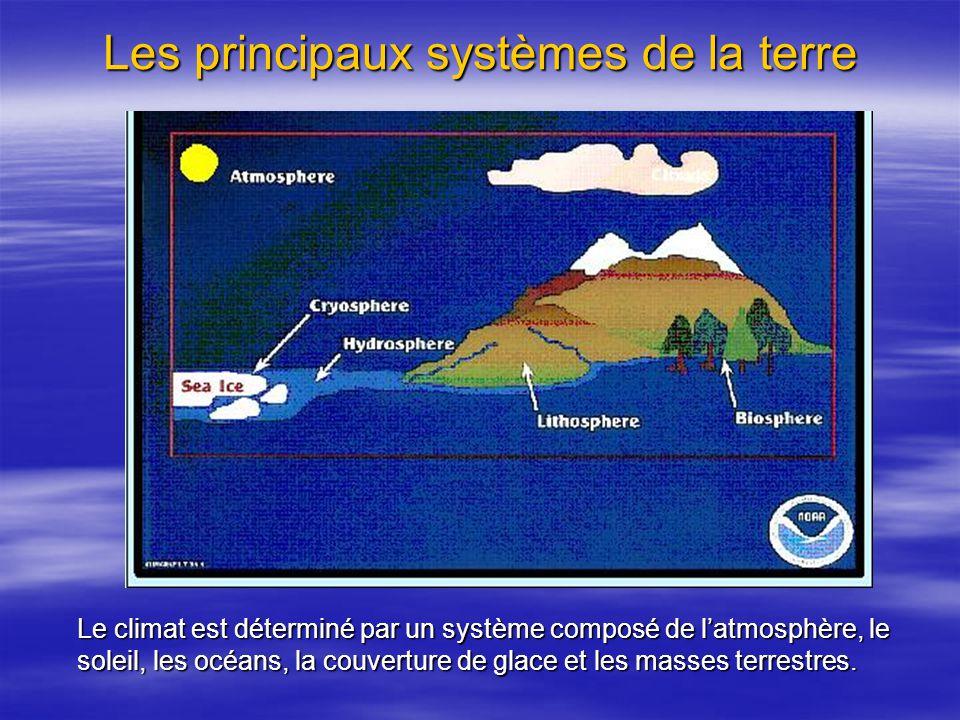 Les principaux systèmes de la terre Le climat est déterminé par un système composé de latmosphère, le soleil, les océans, la couverture de glace et les masses terrestres.
