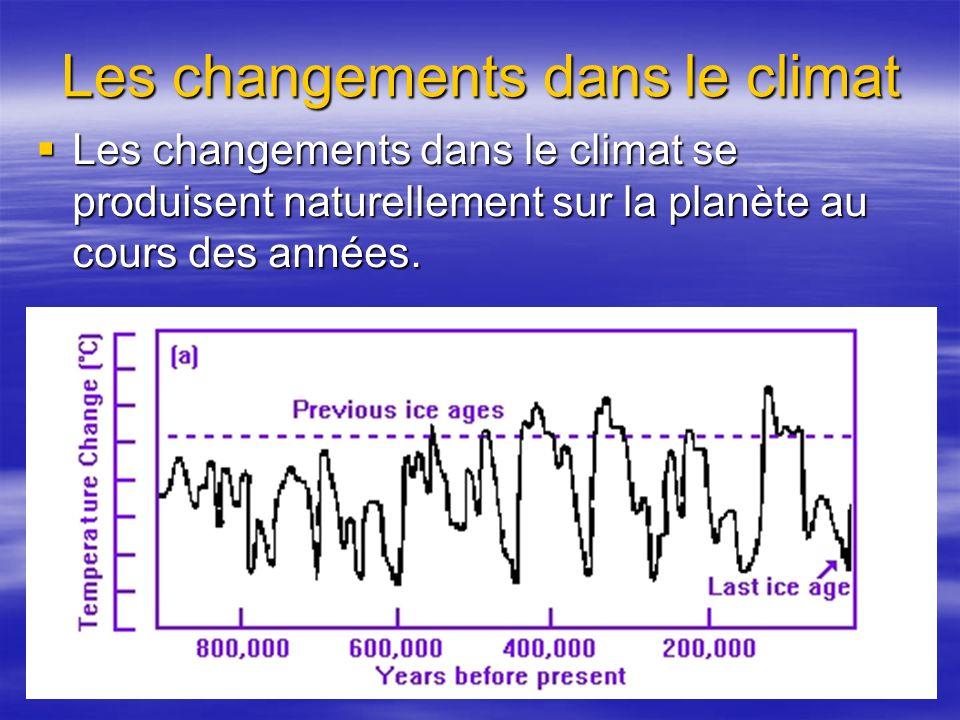 Les changements dans le climat Les changements dans le climat se produisent naturellement sur la planète au cours des années.