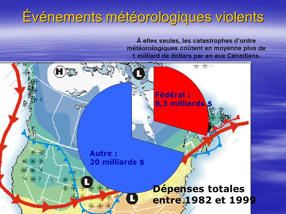 Dépenses totales entre 1982 et 1999 Fédéral : 8,3 milliards $ Autre : 20 milliards $ À elles seules, les catastrophes dordre météorologiques coûtent en moyenne plus de 1 milliard de dollars par an aux Canadiens.