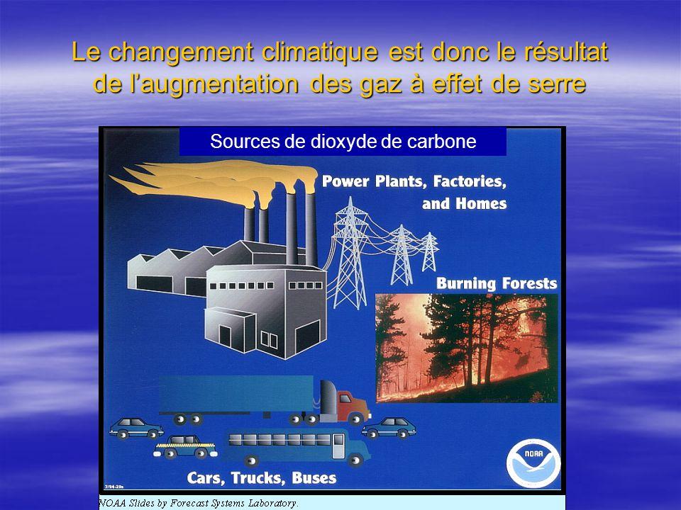 Le changement climatique est donc le résultat de laugmentation des gaz à effet de serre Sources de dioxyde de carbone