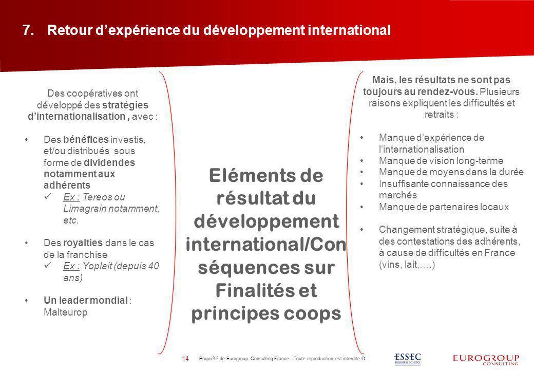 14 Propriété de Eurogroup Consulting France - Toute reproduction est interdite © Eléments de résultat du développement international/Con séquences sur