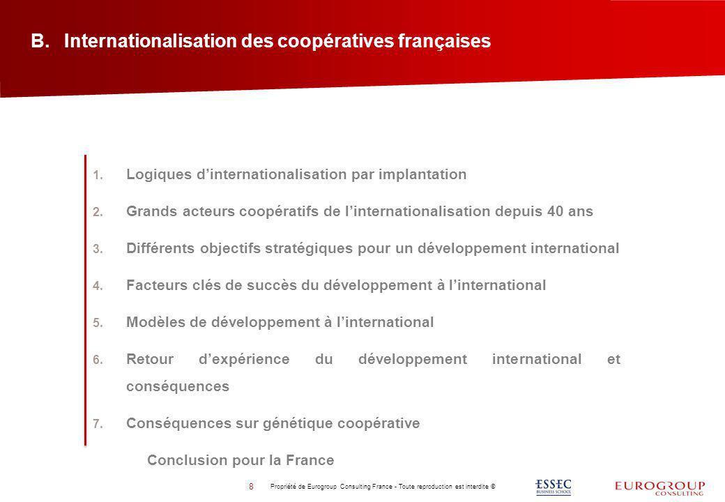 B.Internationalisation des coopératives françaises 1. Logiques dinternationalisation par implantation 2. Grands acteurs coopératifs de linternationali