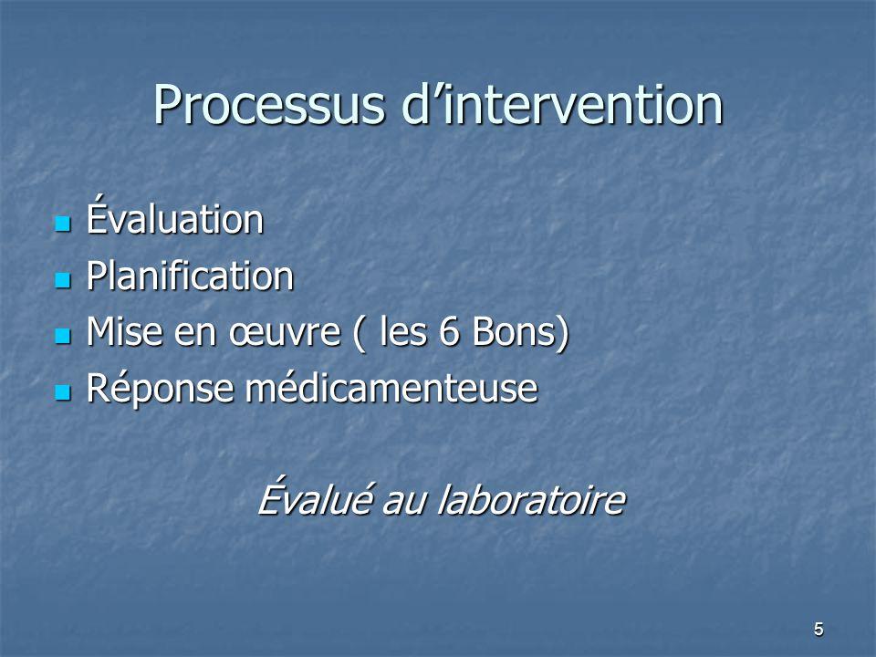 5 Processus dintervention Évaluation Évaluation Planification Planification Mise en œuvre ( les 6 Bons) Mise en œuvre ( les 6 Bons) Réponse médicamenteuse Réponse médicamenteuse Évalué au laboratoire