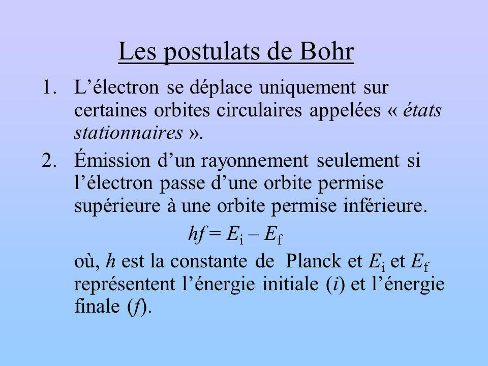 Les postulats de Bohr 1.Lélectron se déplace uniquement sur certaines orbites circulaires appelées « états stationnaires ». 2.Émission dun rayonnement
