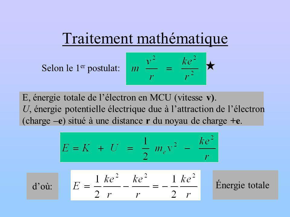 Traitement mathématique doù: Énergie totale Selon le 1 er postulat: E, énergie totale de lélectron en MCU (vitesse v). U, énergie potentielle électriq