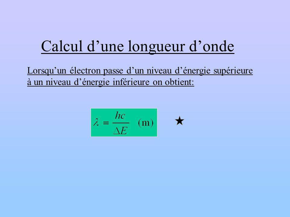 Calcul dune longueur donde Lorsquun électron passe dun niveau dénergie supérieure à un niveau dénergie inférieure on obtient: