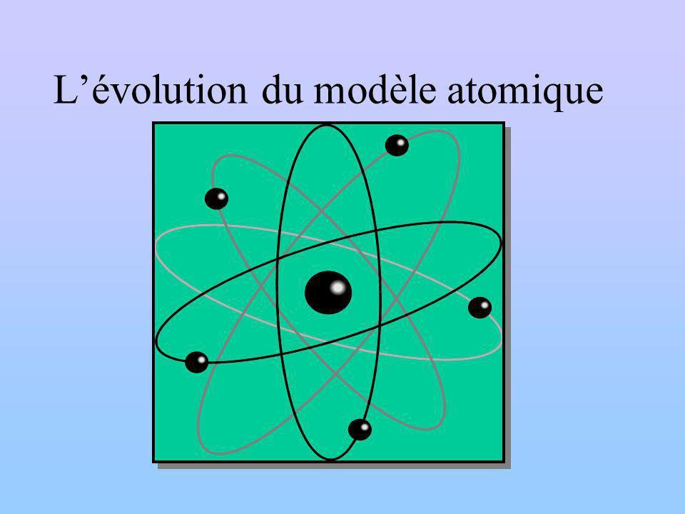 Lévolution du modèle atomique