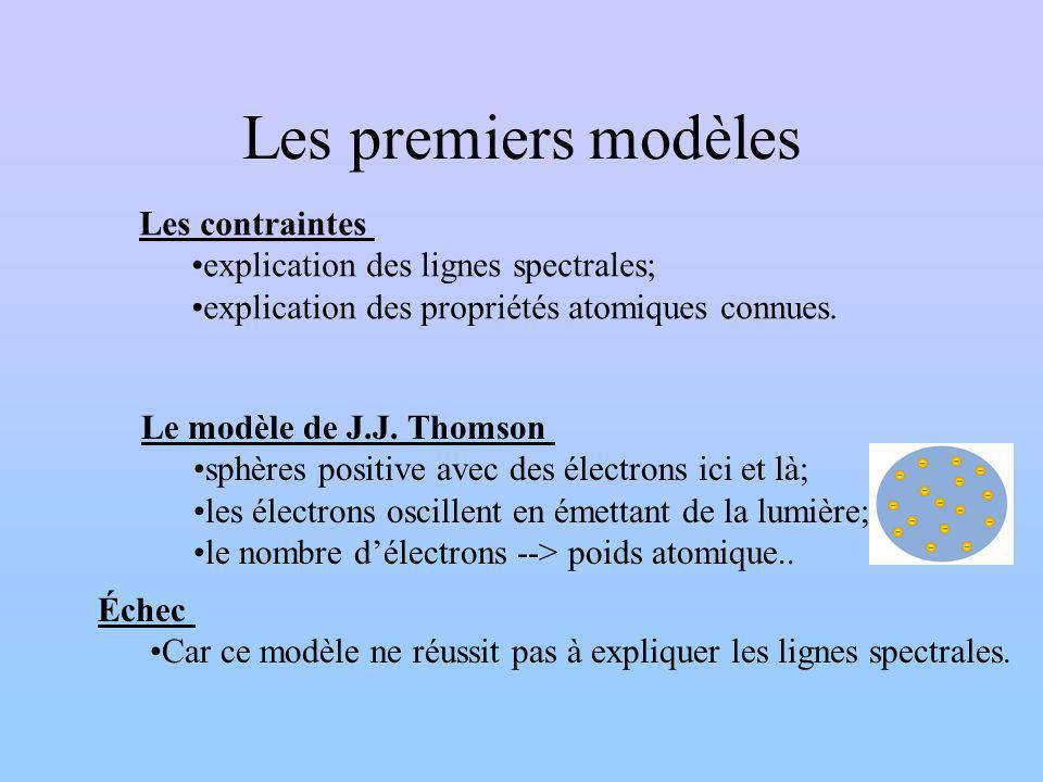 Les premiers modèles Les contraintes explication des lignes spectrales; explication des propriétés atomiques connues.
