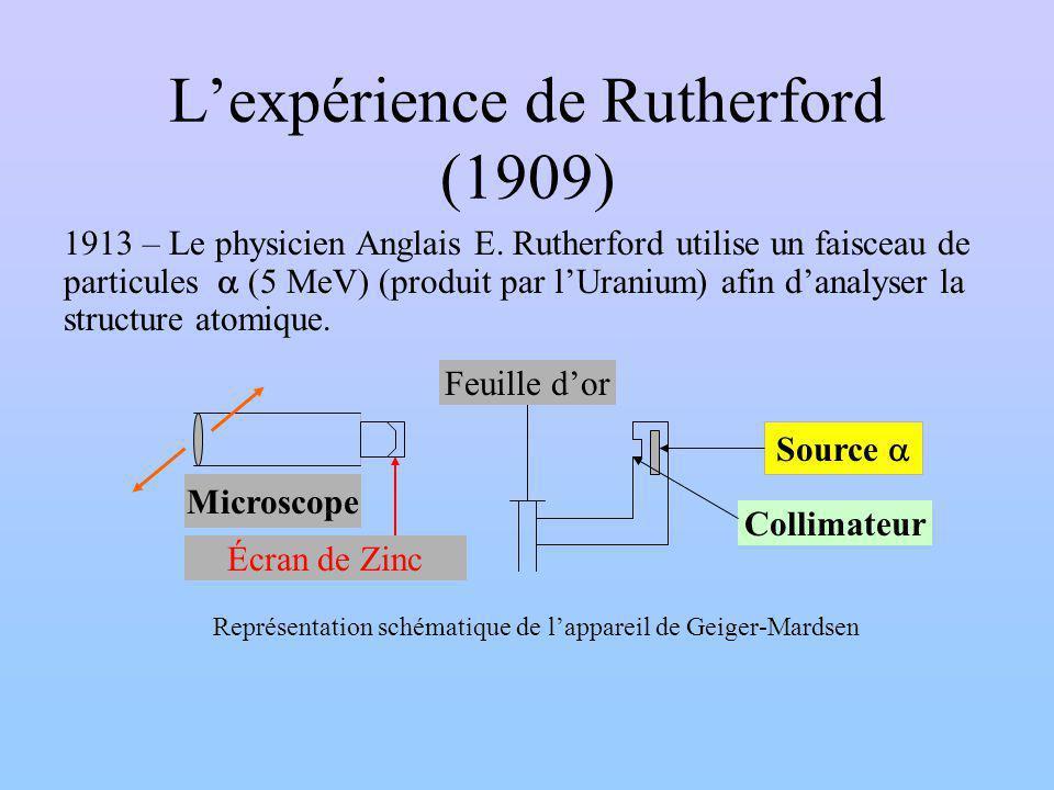 Lexpérience de Rutherford (1909) 1913 – Le physicien Anglais E.