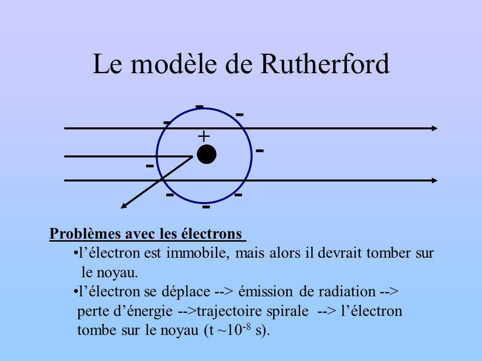 Le modèle de Rutherford Problèmes avec les électrons lélectron est immobile, mais alors il devrait tomber sur le noyau. lélectron se déplace --> émiss