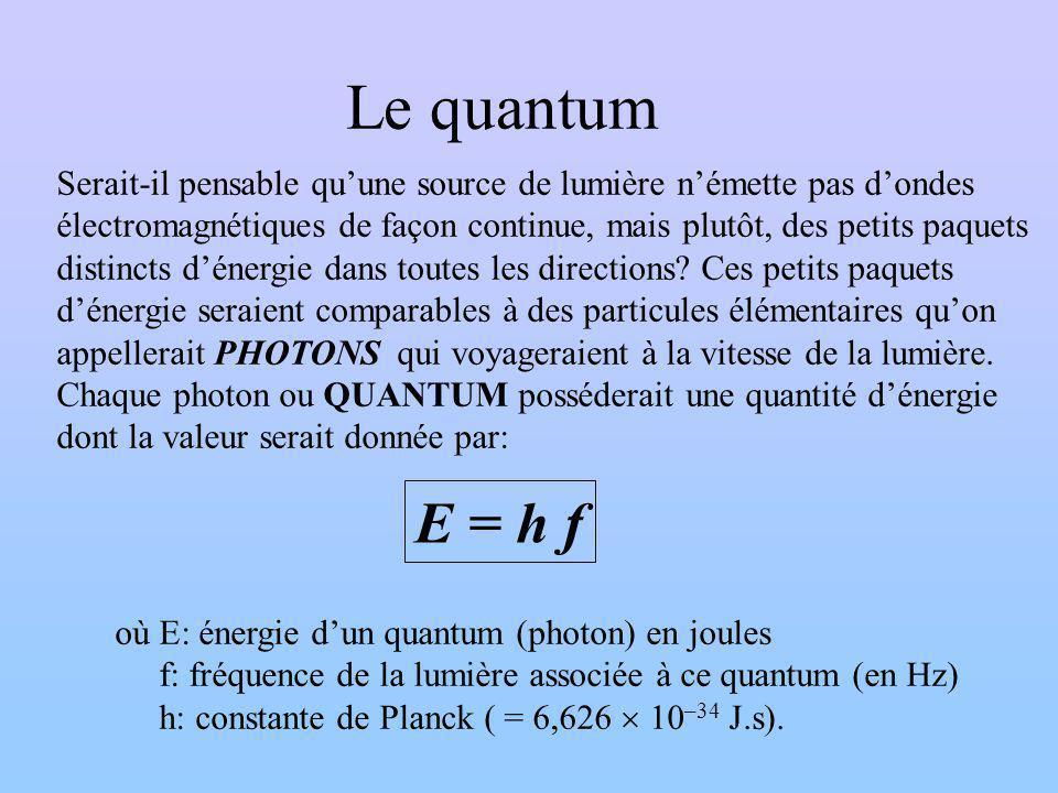 Le quantum Serait-il pensable quune source de lumière némette pas dondes électromagnétiques de façon continue, mais plutôt, des petits paquets distincts dénergie dans toutes les directions.