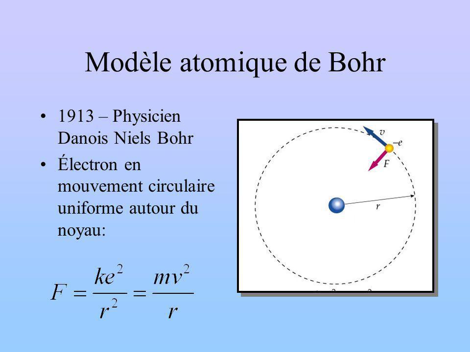 Modèle atomique de Bohr 1913 – Physicien Danois Niels Bohr Électron en mouvement circulaire uniforme autour du noyau: