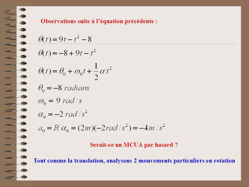 Observations suite à léquation précédente : Serait-ce un MCUA par hasard ? Tout comme la translation, analysons 2 mouvements particuliers en rotation