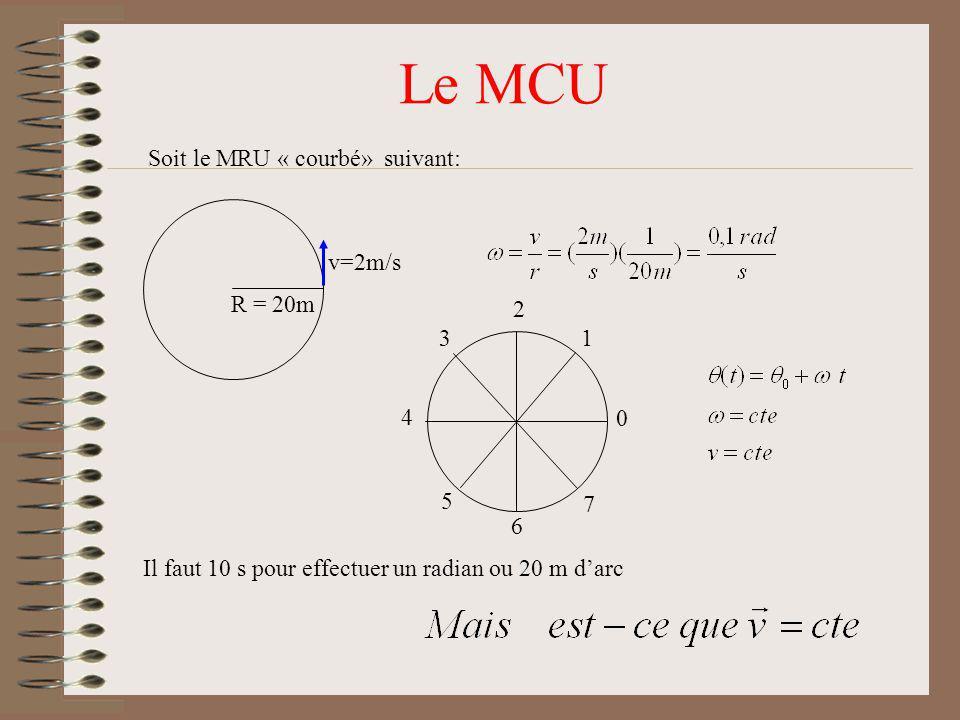 Le MCU 0 1 2 3 4 5 6 7 R = 20m v=2m/s Il faut 10 s pour effectuer un radian ou 20 m darc Soit le MRU « courbé» suivant: