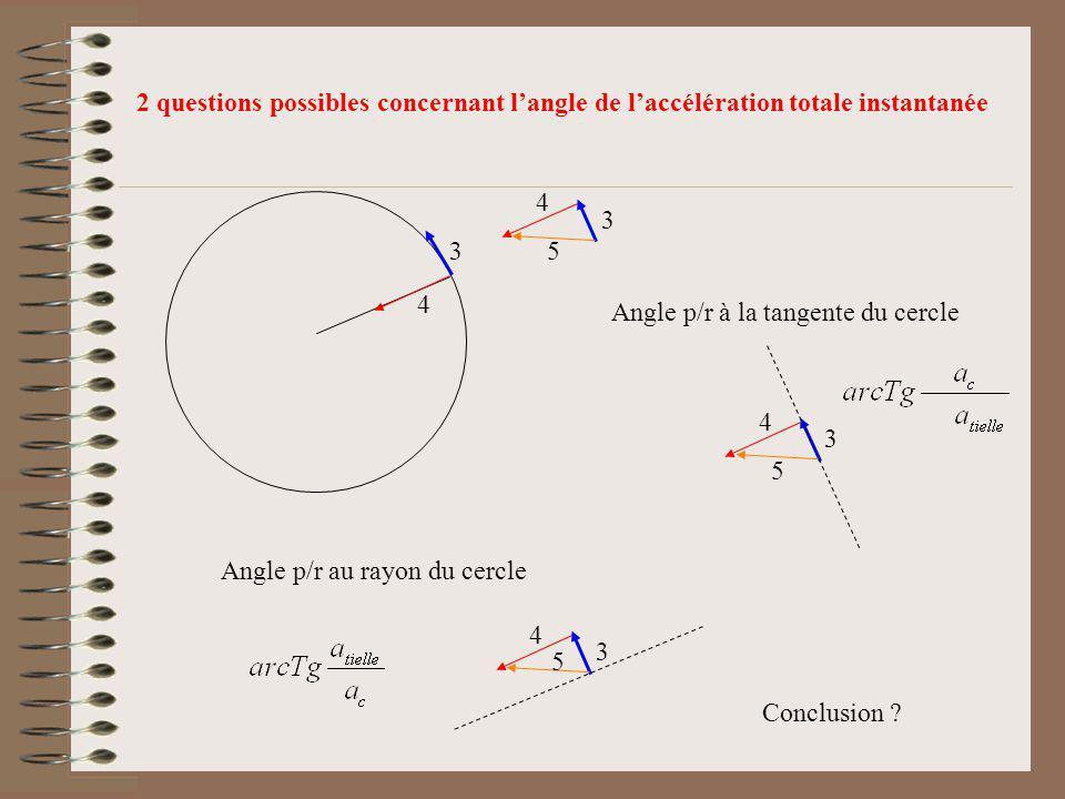 3 4 3 4 5 2 questions possibles concernant langle de laccélération totale instantanée Angle p/r à la tangente du cercle 3 4 5 Angle p/r au rayon du ce