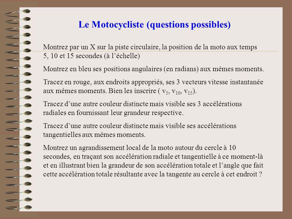 Le Motocycliste (questions possibles) Montrez par un X sur la piste circulaire, la position de la moto aux temps 5, 10 et 15 secondes (à léchelle) Mon