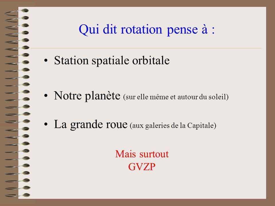 Intro-Micro-Macro Situation de lUnivers mécanique et langage du scientifique Rappel Vecto Équilibrante exprimée sous les 3 formes.