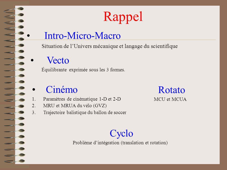 Intro-Micro-Macro Situation de lUnivers mécanique et langage du scientifique Rappel Vecto Équilibrante exprimée sous les 3 formes. Cinémo 1.Paramètres