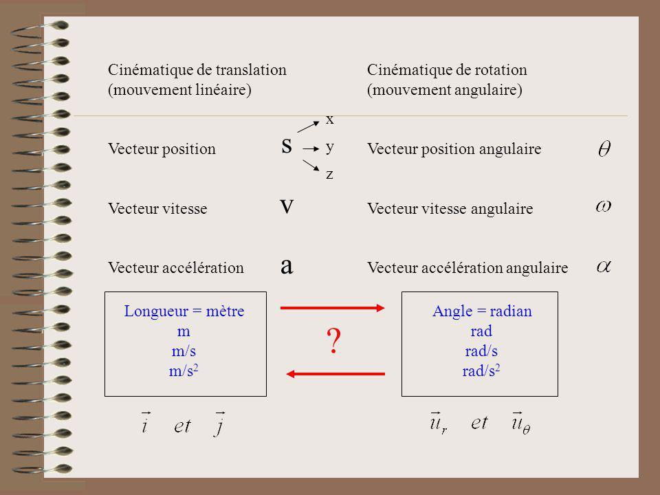 Cinématique de translation (mouvement linéaire) Vecteur position Vecteur vitesse Vecteur accélération Cinématique de rotation (mouvement angulaire) Ve