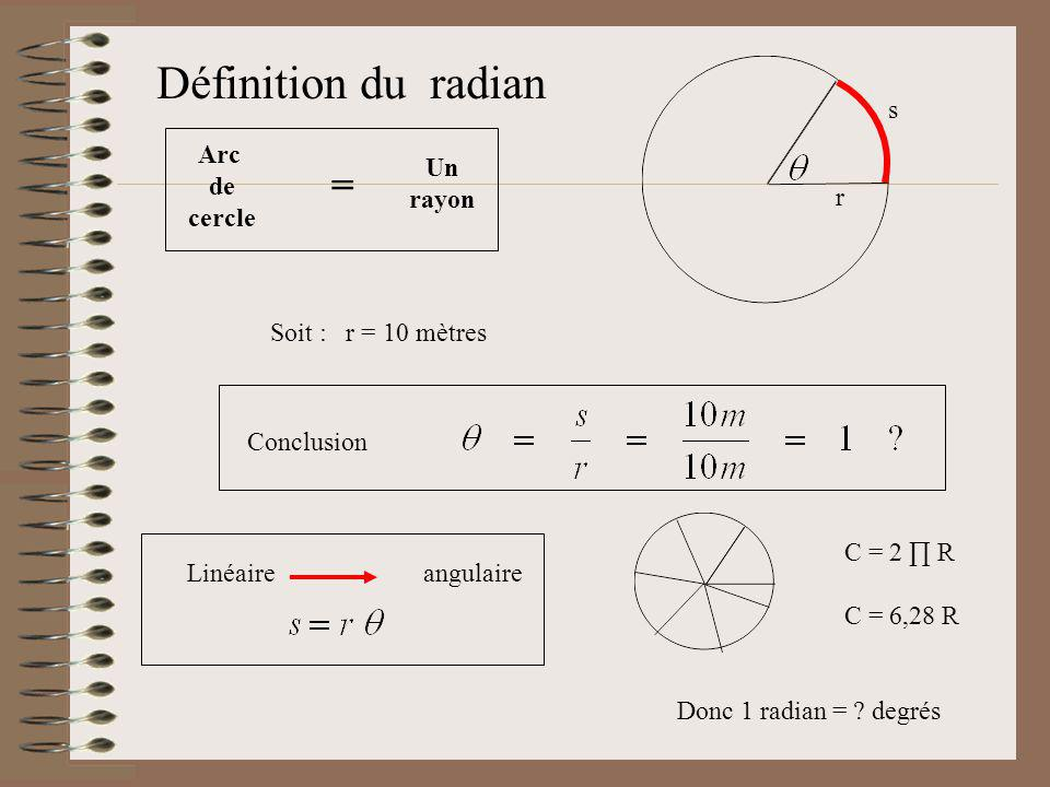 Définition du radian r s Arc de cercle = Un rayon Soit : r = 10 mètres Conclusion Linéaireangulaire C = 2 R C = 6,28 R Donc 1 radian = ? degrés