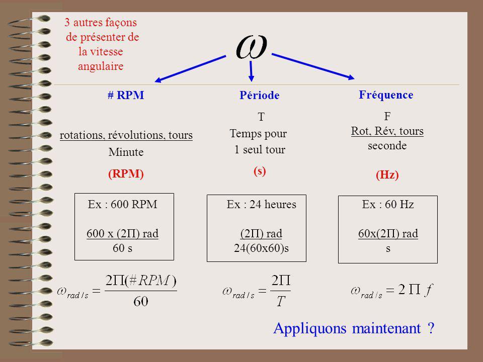 3 autres façons de présenter de la vitesse angulaire # RPM rotations, révolutions, tours Minute (RPM) Période T Temps pour 1 seul tour (s) Fréquence F