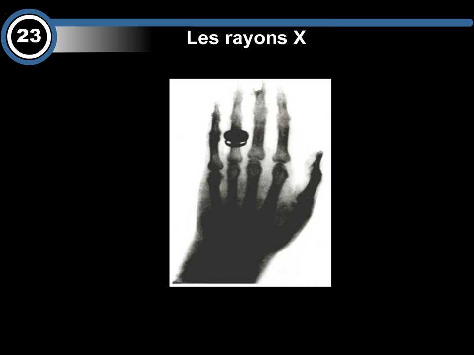 Points essentiels Production de rayons X: Spectre de raies (discontinu); Spectre continu; Interaction des rayons X avec la matière; Diffusion des rayons X; Effet Compton; effet photoélectrique.