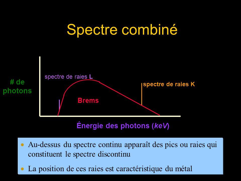 Contrôle du tube à rayon X Dans un tube à rayons X, on contrôle: 1- la haute tension entre la cathode et lanode, responsable de laccélération et de lénergie cinétique des électrons du faisceau; 2- le courant déterminant le nombre délectrons du faisceau.