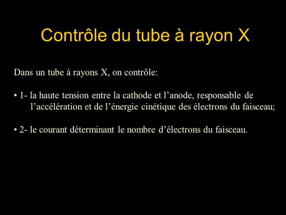Influence du courant Doublant le courant du faisceau, on produit deux fois plus délectrons pour bombarder la cible de tungstène doù 2 fois plus de photons X à toutes les énergies.
