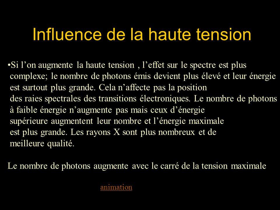 Interaction des rayons X avec la matière Diffusion classique; Effet Compton; Effet photoélectrique;
