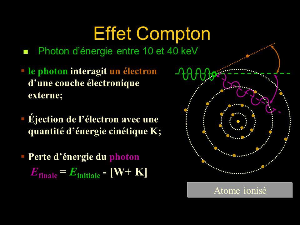 Effet Compton exemple Un photon 40 keV interagit avec un électron dune couche extérieure ayant une énergie de liaison de 72 eV.