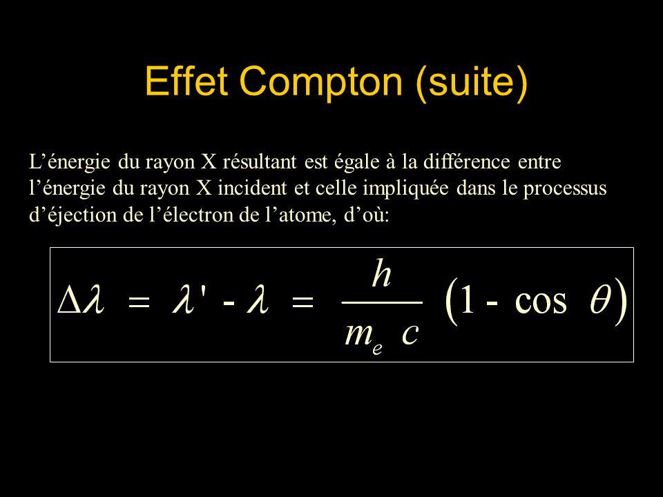 Conséquence de Effet Compton Résultats ionisation de latome; voile sur le film ( contraste)